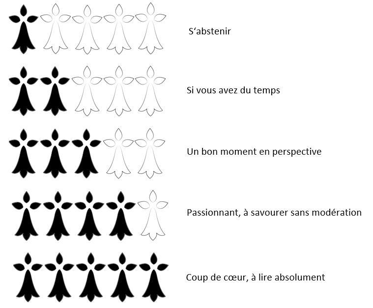 systeme-de-notation